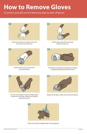 How to Dispose of Gloves